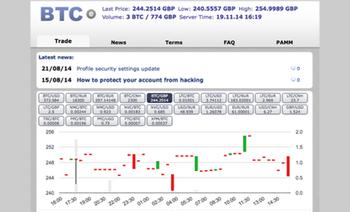 BTC-e Screenshot