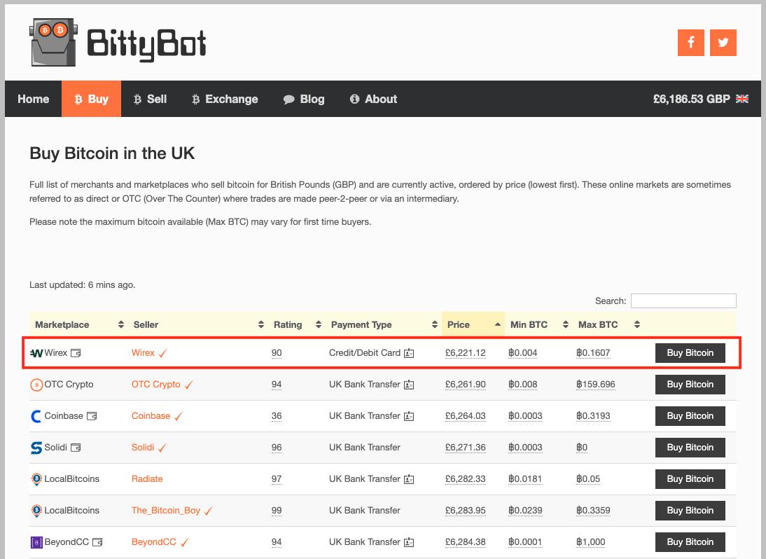 BittyBot Price Comparison (Wirex Ranking)